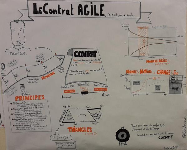 contrat-agile-petit